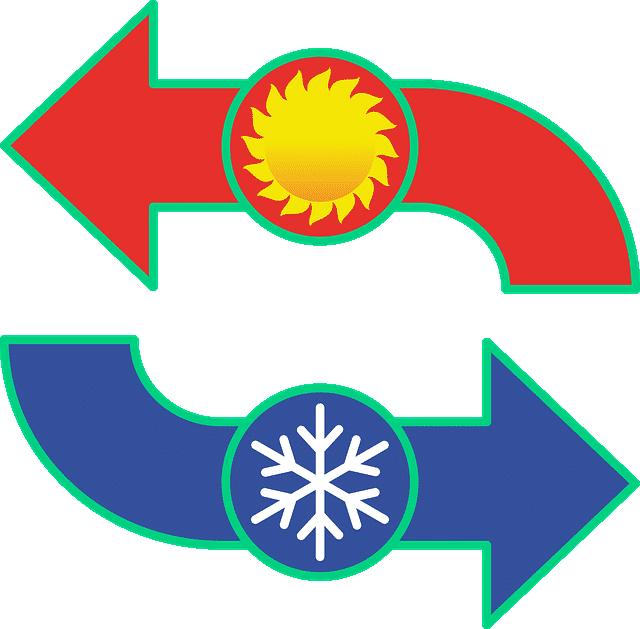 clim reversible ou pompe à chaleur